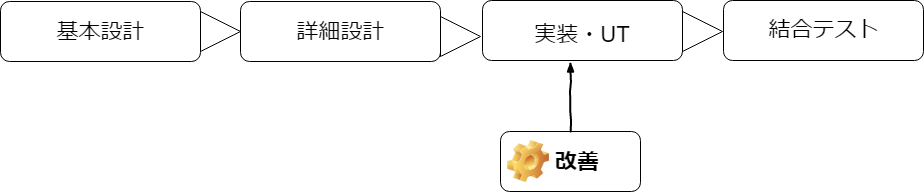 f:id:norihiko_matsumoto:20190622155347p:plain