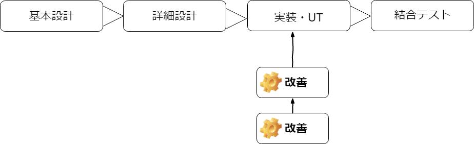 f:id:norihiko_matsumoto:20190622155543p:plain