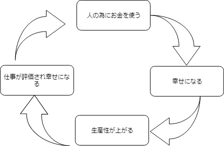 f:id:norihiko_matsumoto:20190630220913p:plain