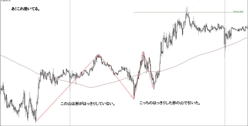 f:id:norihiro33:20190224145248j:plain