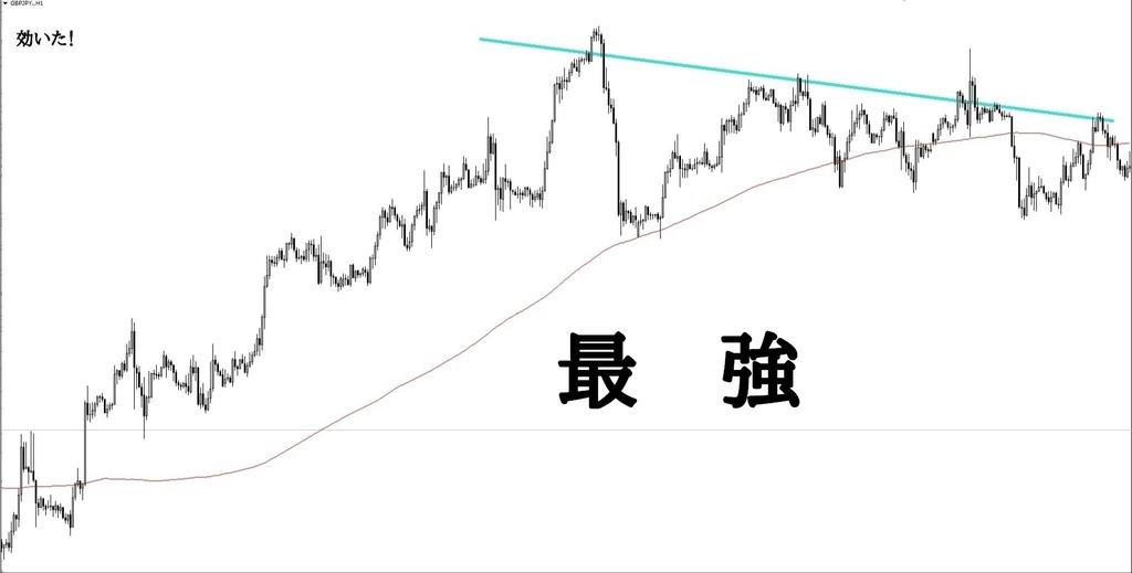 f:id:norihiro33:20190226192927j:plain