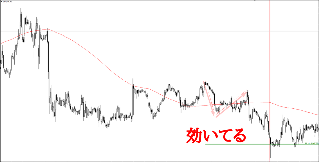 f:id:norihiro33:20190303161255p:plain