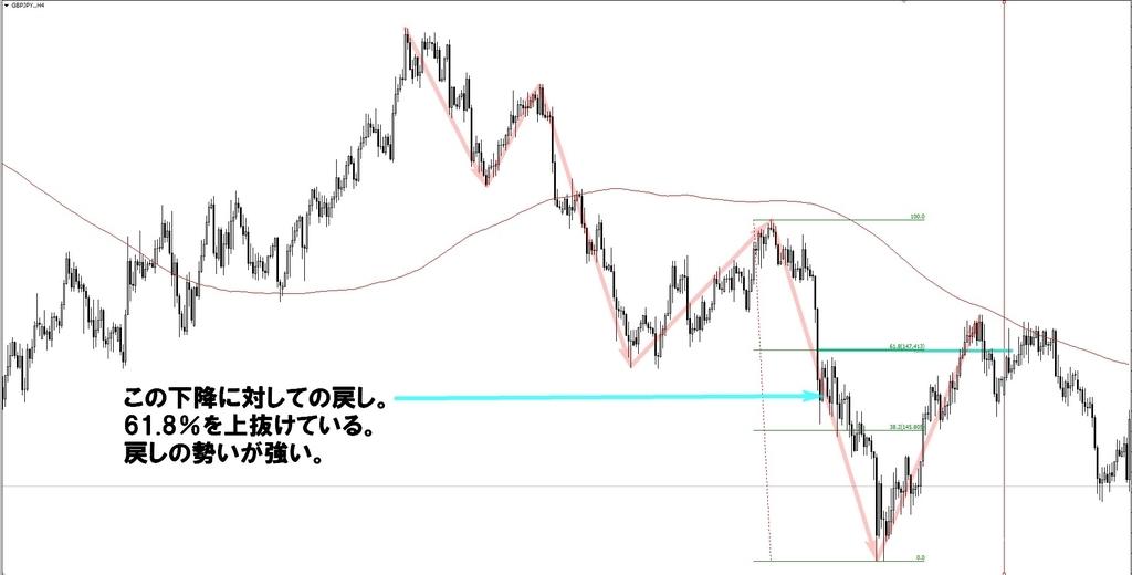 f:id:norihiro33:20190309122937j:plain