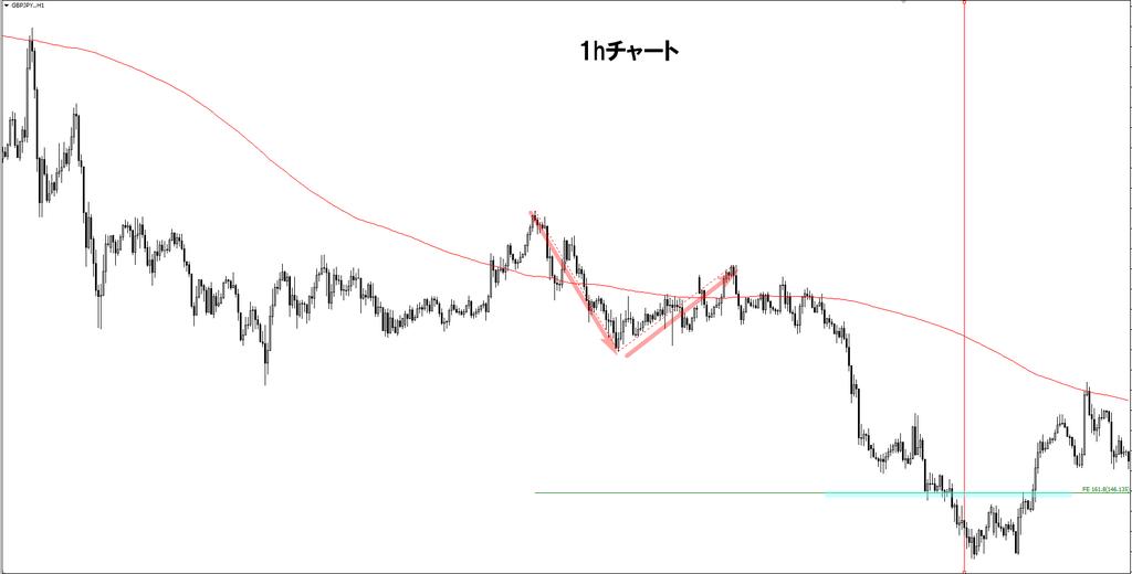 f:id:norihiro33:20190310113658p:plain