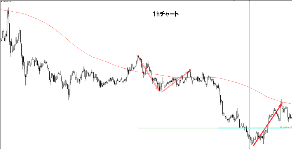 f:id:norihiro33:20190310114241p:plain