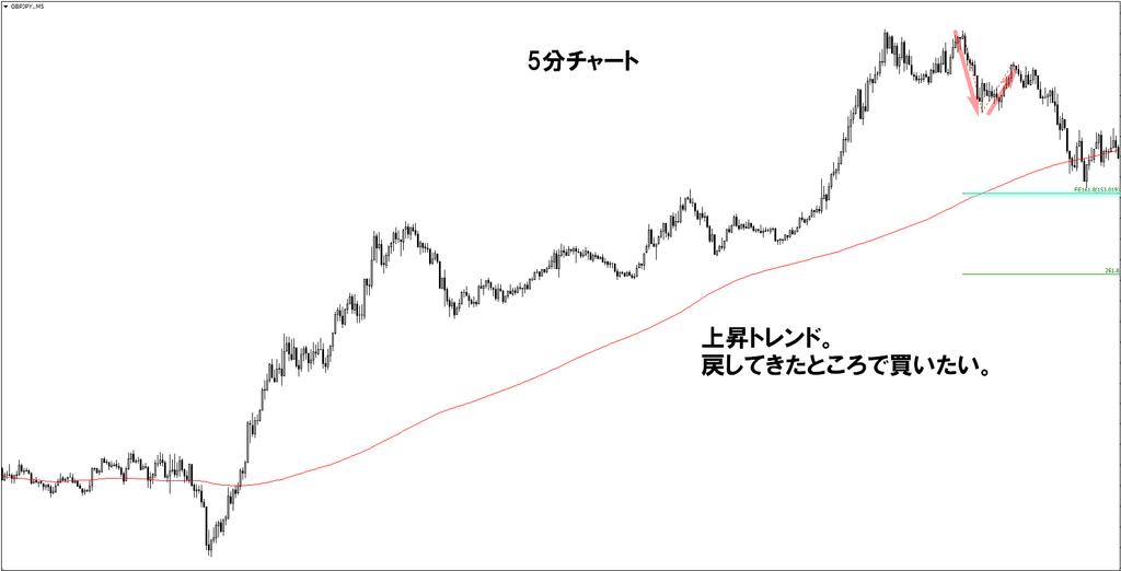 f:id:norihiro33:20190310125531p:plain