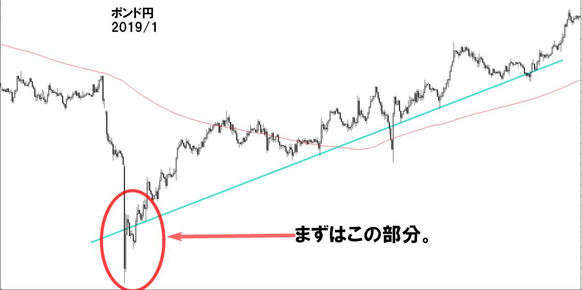 f:id:norihiro33:20190317144618p:plain