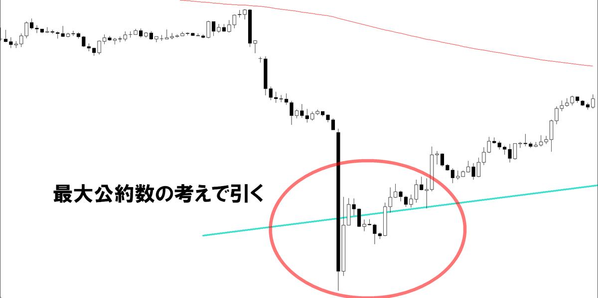 f:id:norihiro33:20190317152641p:plain