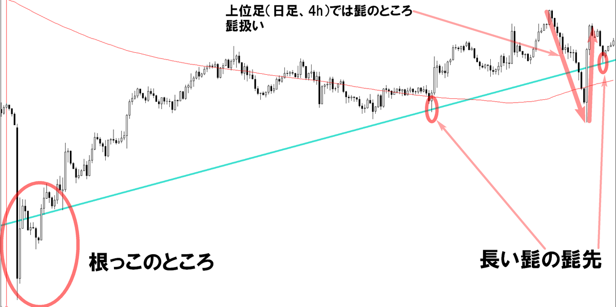 f:id:norihiro33:20190317154037p:plain