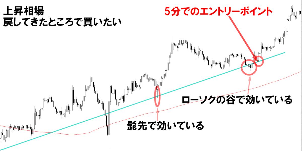 f:id:norihiro33:20190317160637p:plain