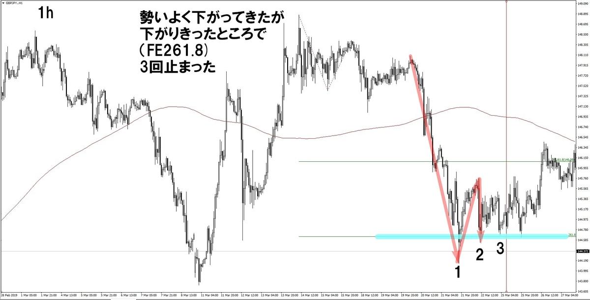 f:id:norihiro33:20190331114939j:plain
