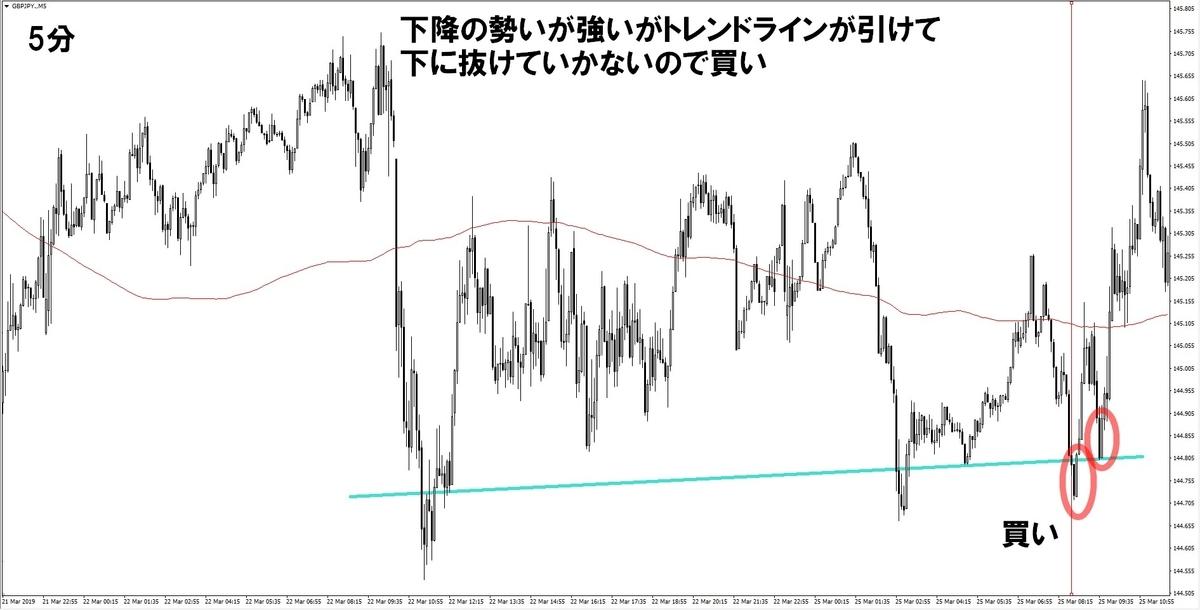 f:id:norihiro33:20190331120226j:plain