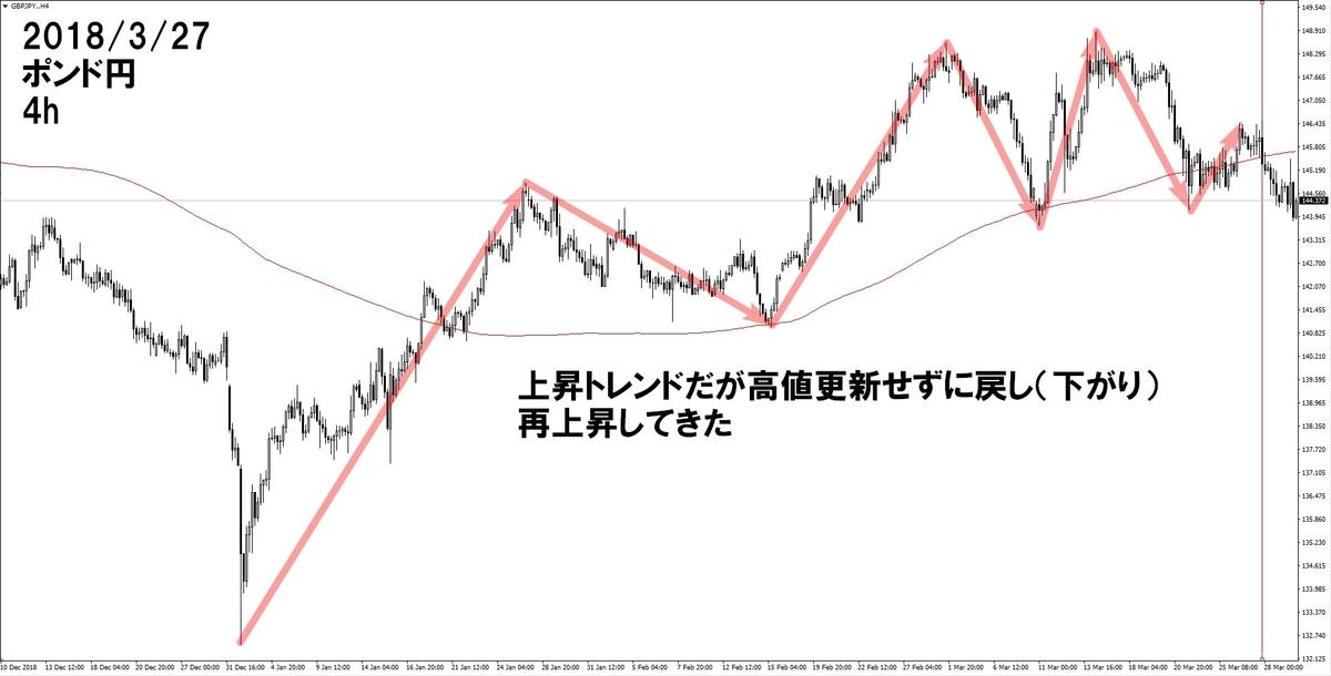 f:id:norihiro33:20190331121740j:plain