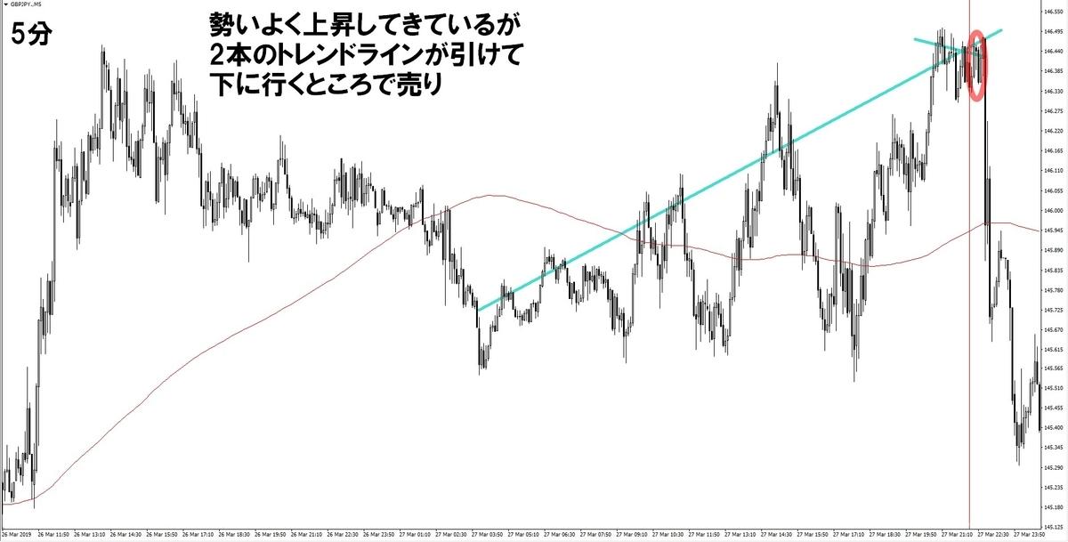 f:id:norihiro33:20190331123640j:plain