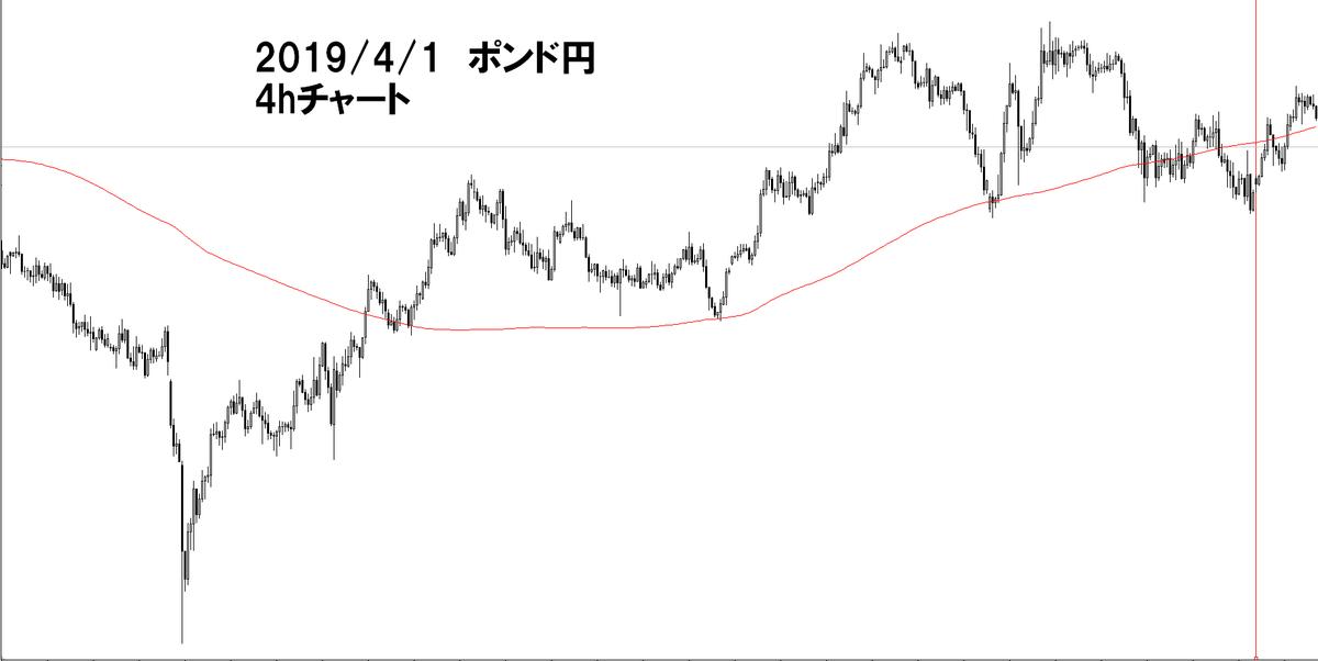 f:id:norihiro33:20190407131540p:plain