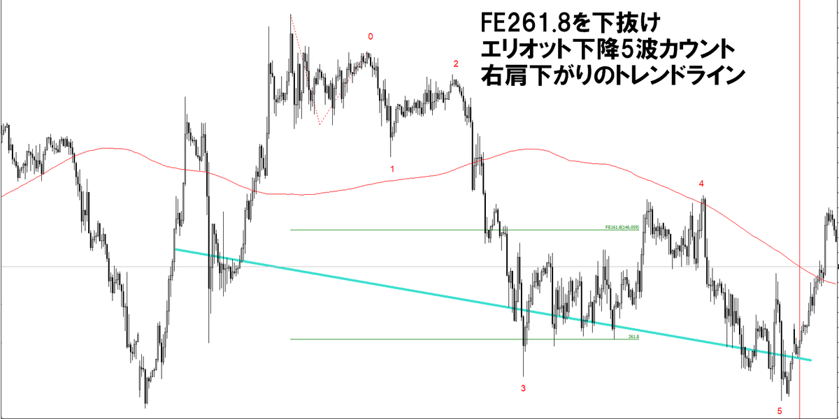 f:id:norihiro33:20190407134949p:plain