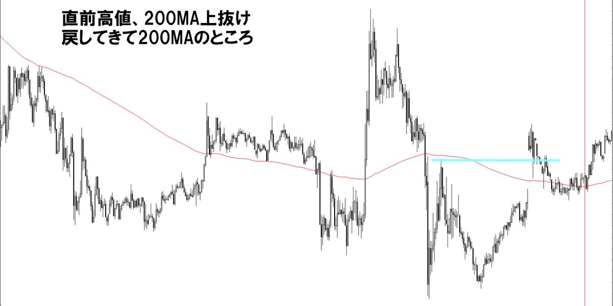 f:id:norihiro33:20190407140140p:plain