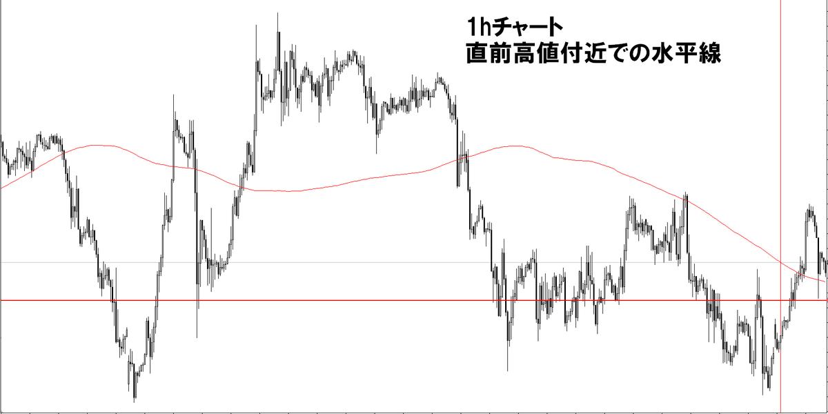 f:id:norihiro33:20190407142843p:plain