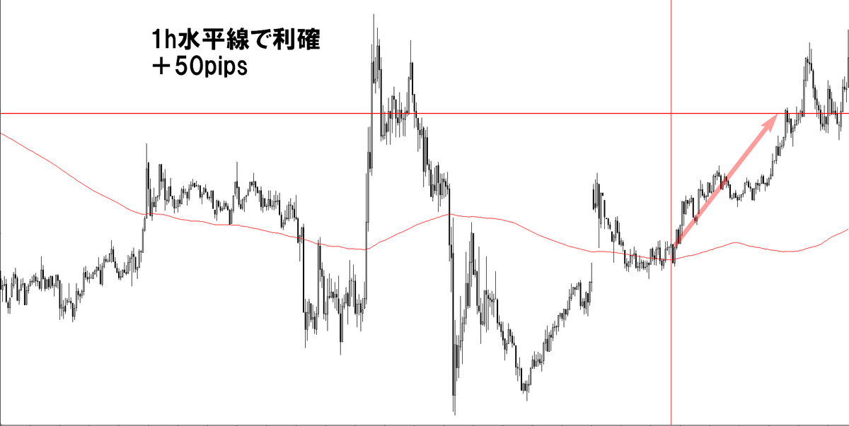 f:id:norihiro33:20190407143218p:plain