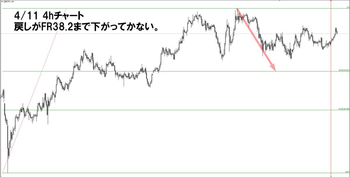f:id:norihiro33:20190414101535p:plain