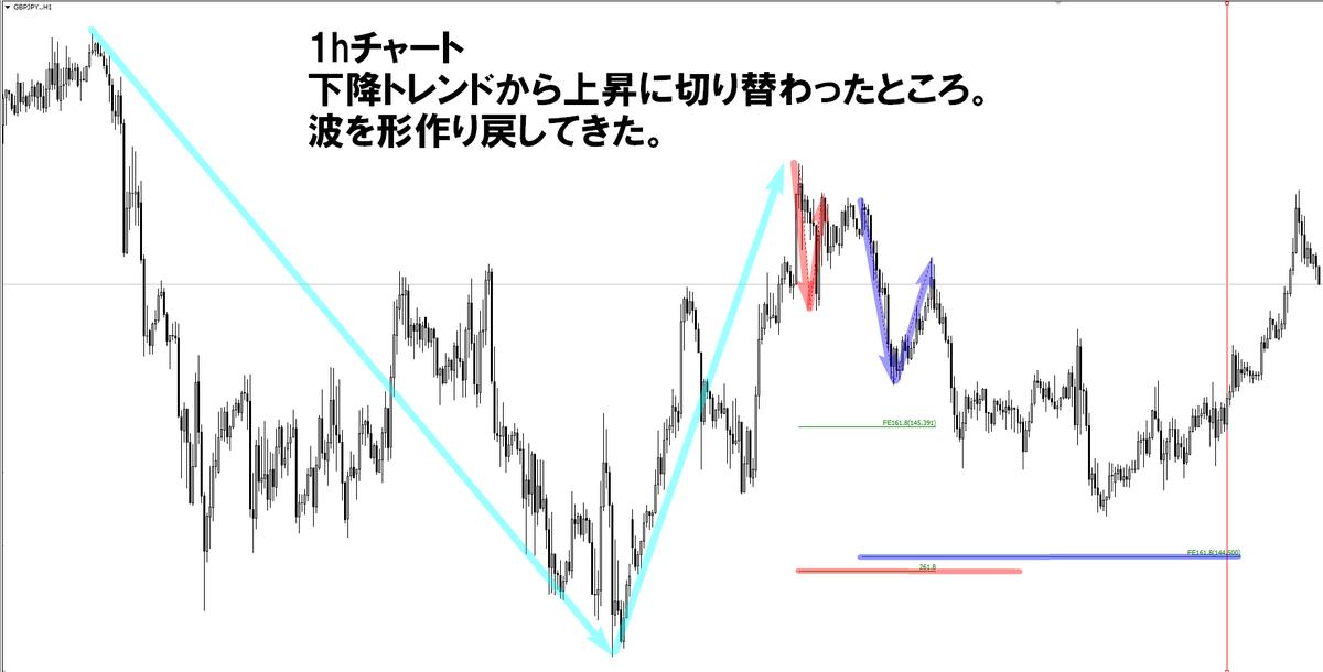 f:id:norihiro33:20190414103613p:plain
