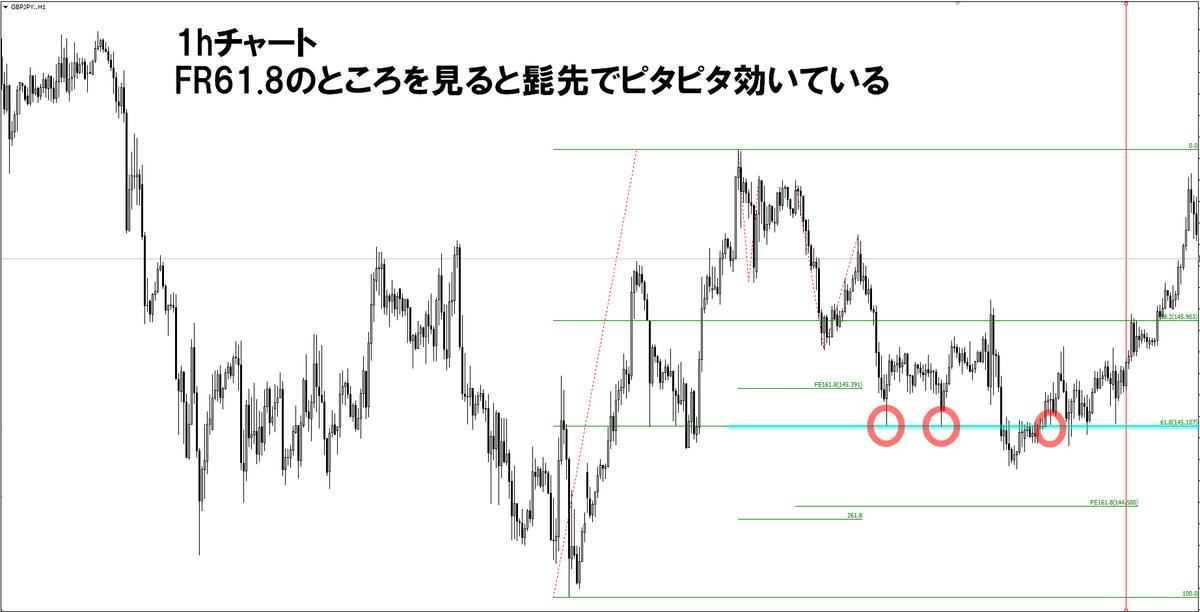 f:id:norihiro33:20190414105302p:plain