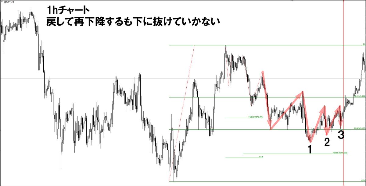 f:id:norihiro33:20190414110107p:plain