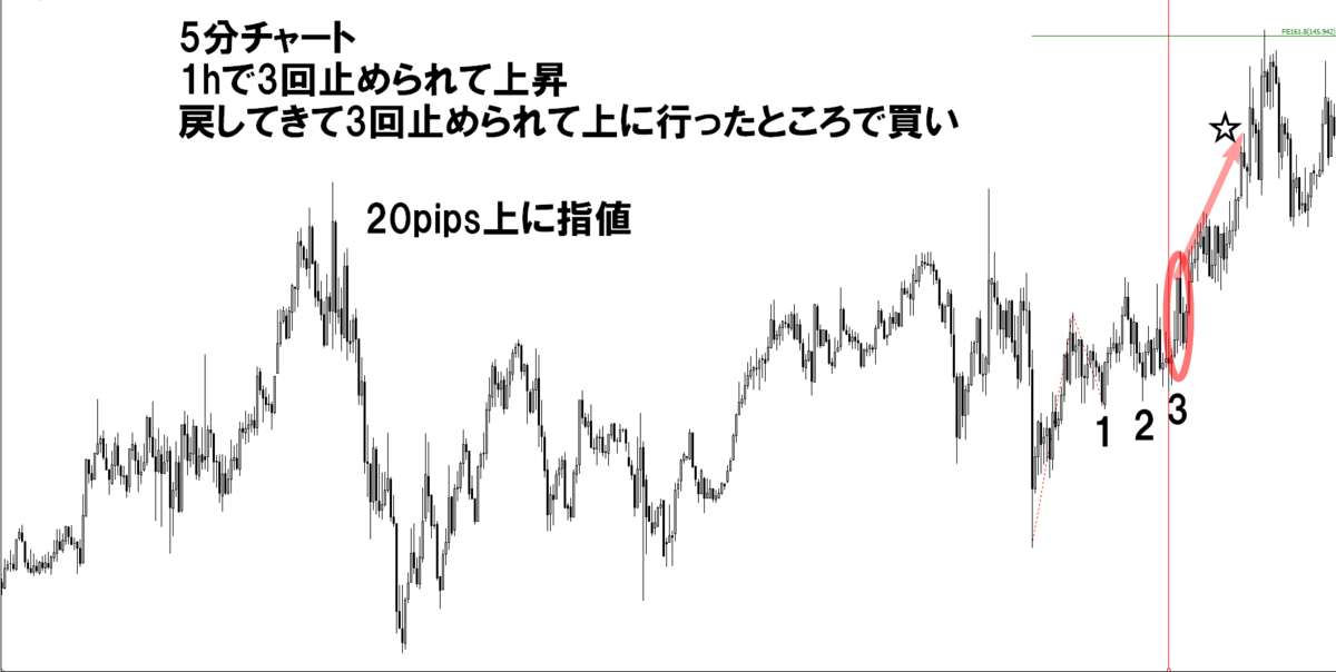 f:id:norihiro33:20190414111438p:plain