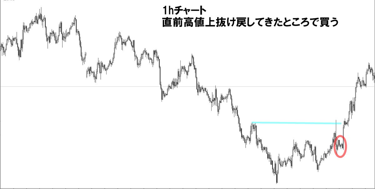 f:id:norihiro33:20190414133507p:plain