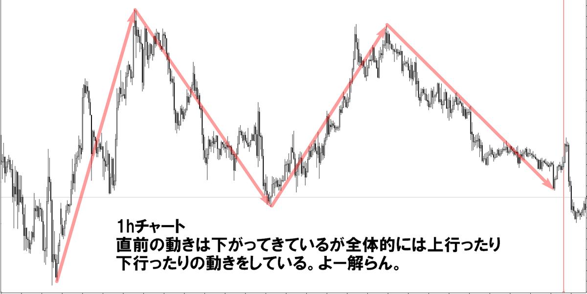 f:id:norihiro33:20190503185031p:plain