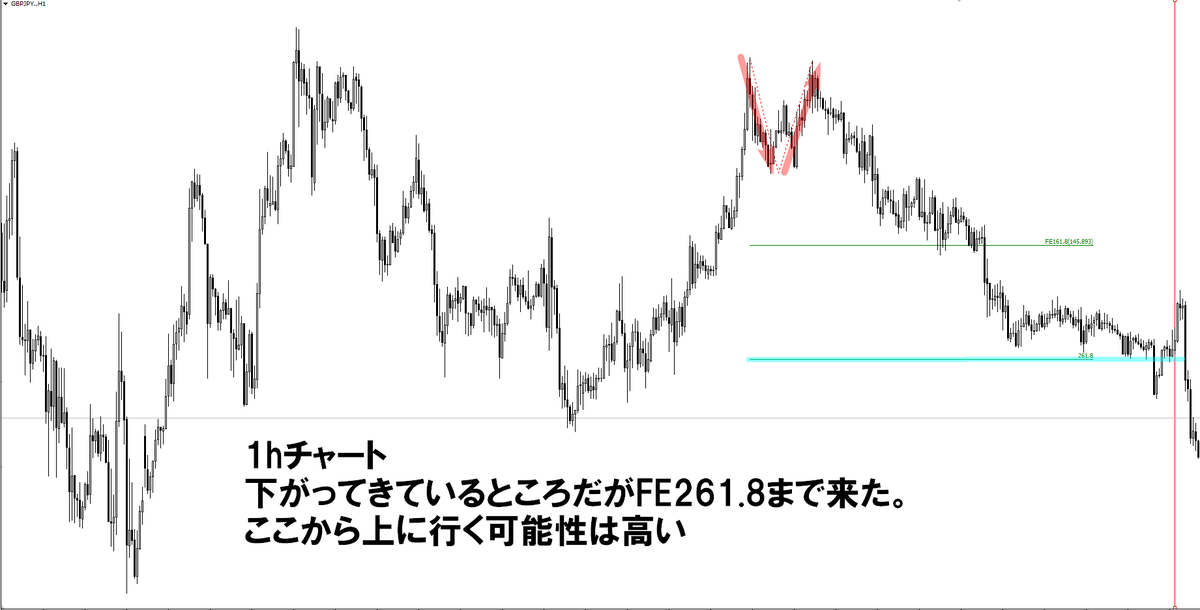 f:id:norihiro33:20190503191100p:plain