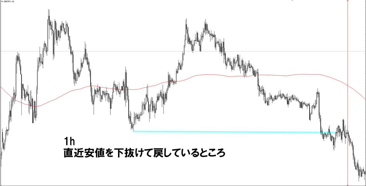 f:id:norihiro33:20190505120046p:plain