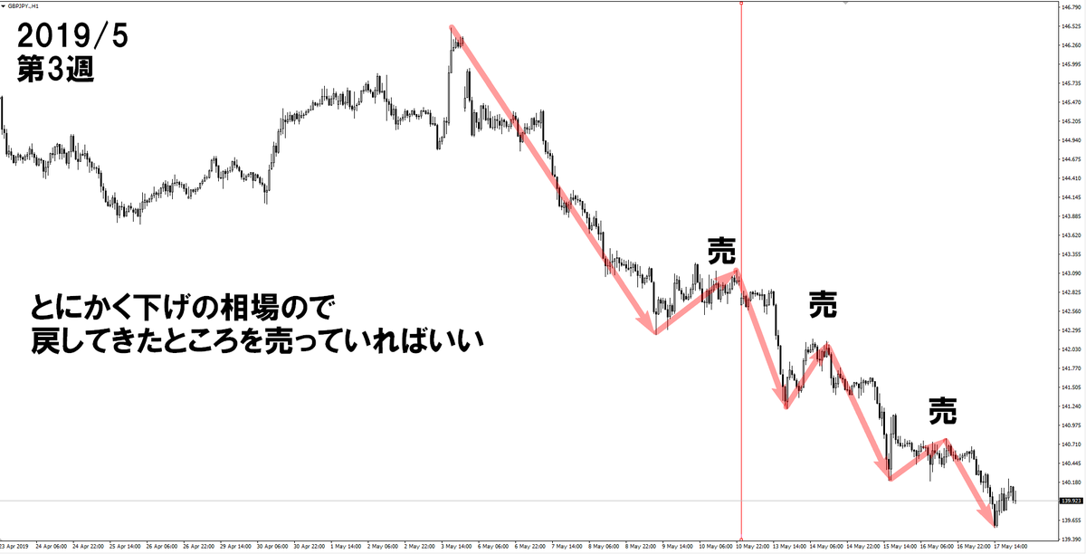 f:id:norihiro33:20190519162841p:plain