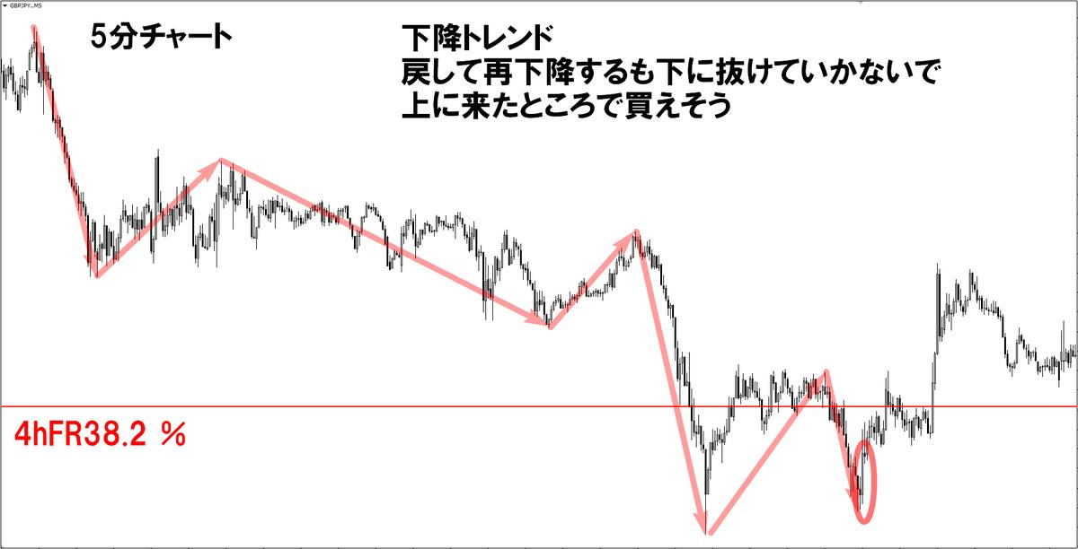 f:id:norihiro33:20190519171107p:plain