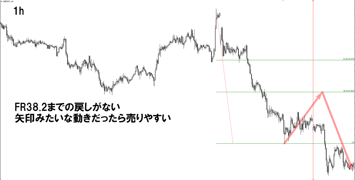 f:id:norihiro33:20190519174757p:plain