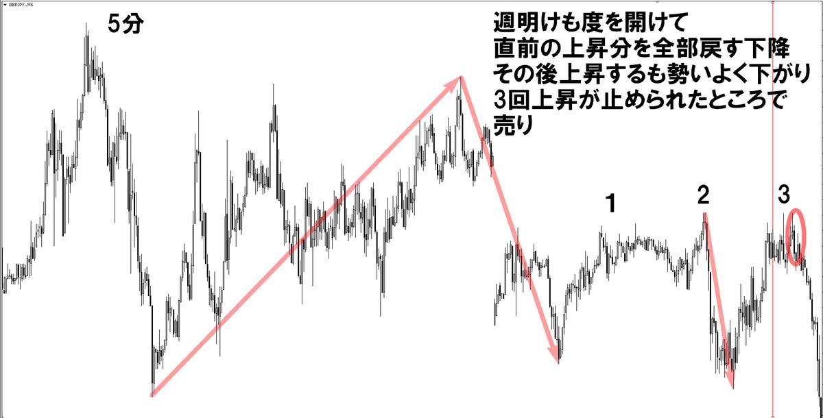 f:id:norihiro33:20190519175810p:plain