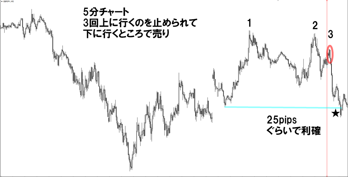 f:id:norihiro33:20190526085243p:plain