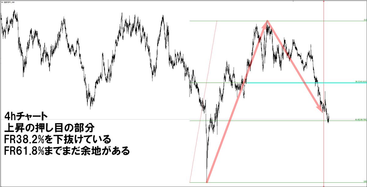 f:id:norihiro33:20190526091036p:plain