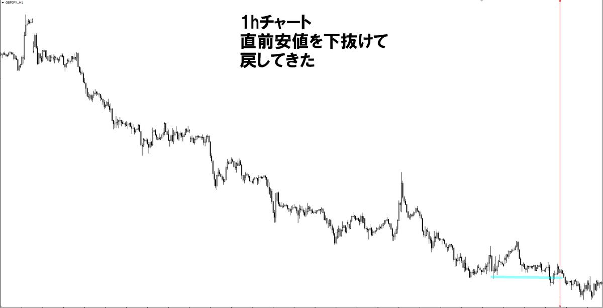 f:id:norihiro33:20190602110630p:plain