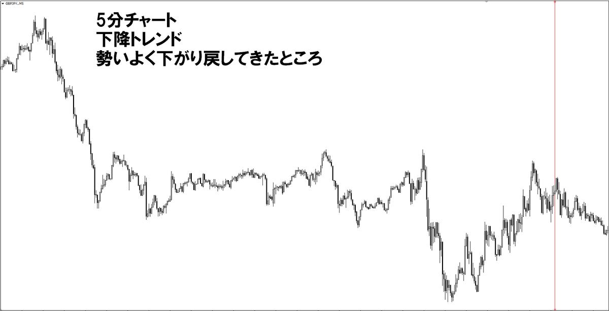 f:id:norihiro33:20190602111109p:plain