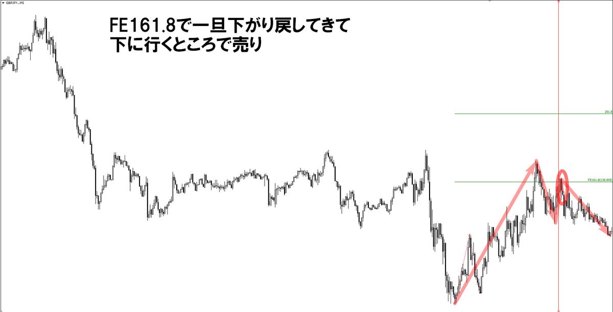 f:id:norihiro33:20190602113220p:plain