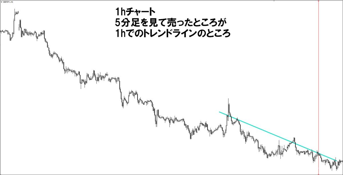 f:id:norihiro33:20190602114052p:plain