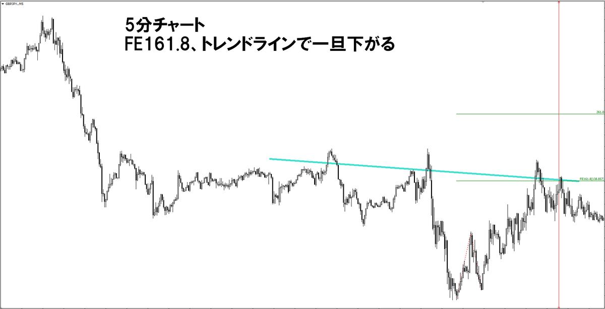 f:id:norihiro33:20190602120920p:plain