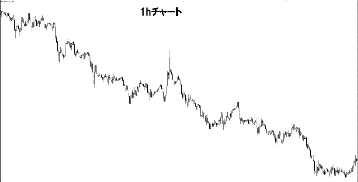 f:id:norihiro33:20190615102533p:plain
