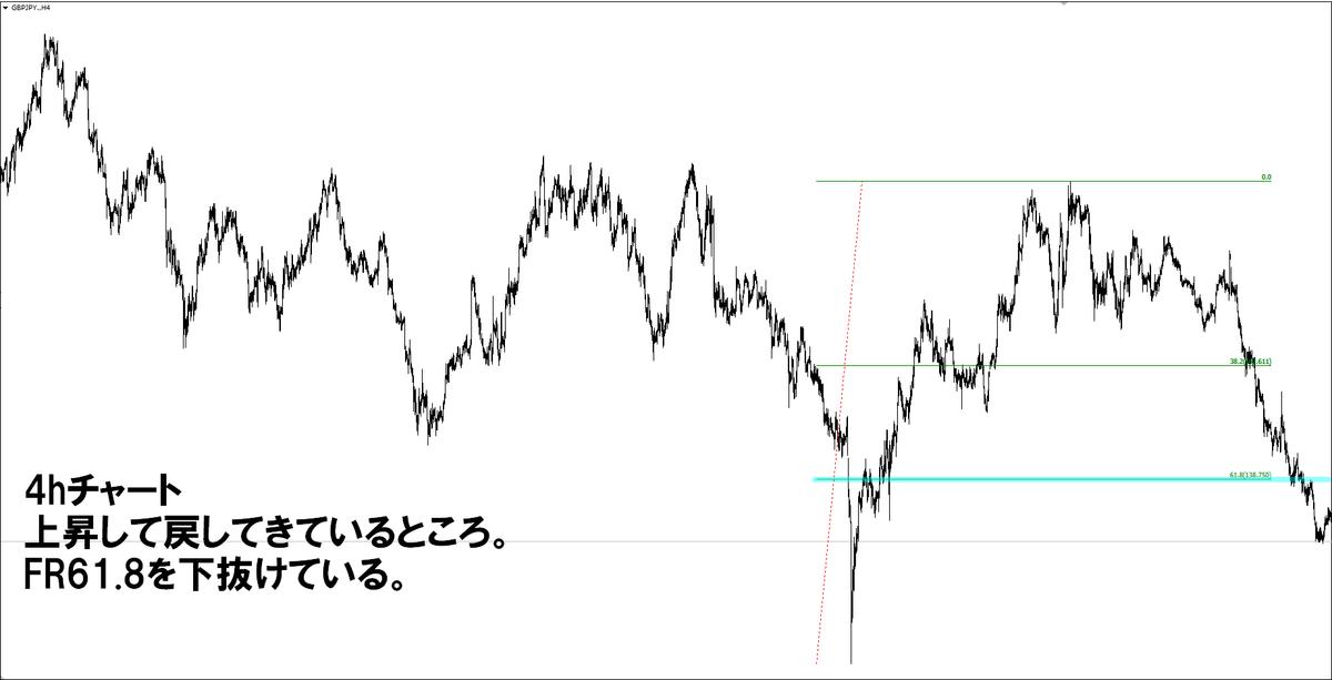 f:id:norihiro33:20190615110611p:plain