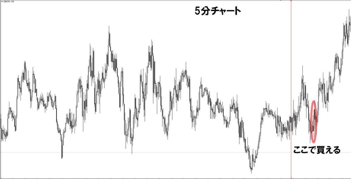 f:id:norihiro33:20190616113217p:plain