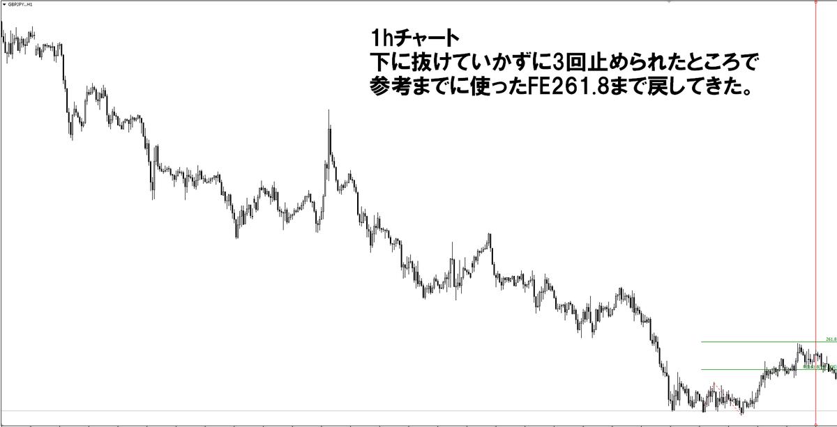 f:id:norihiro33:20190616114917p:plain