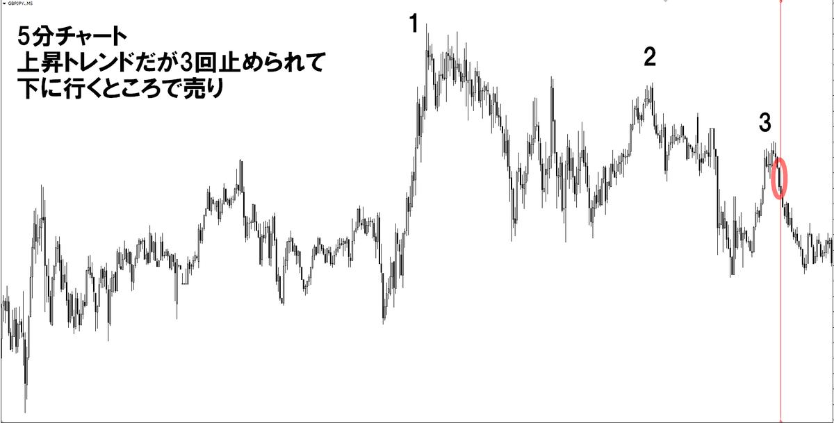f:id:norihiro33:20190616115839p:plain