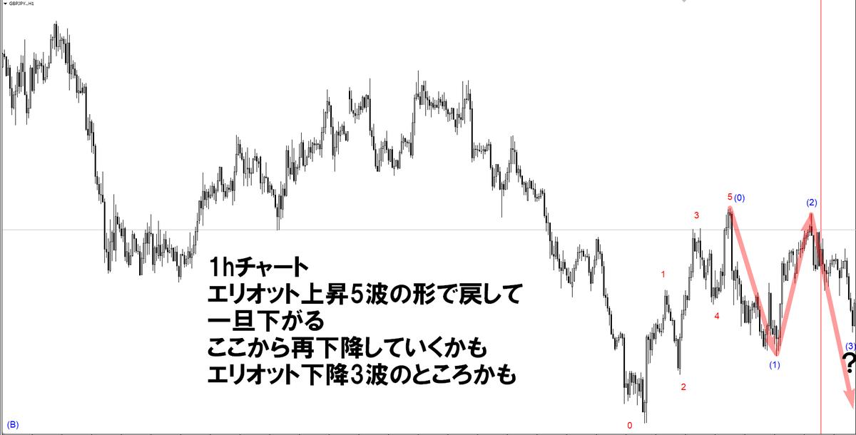 f:id:norihiro33:20190630183643p:plain