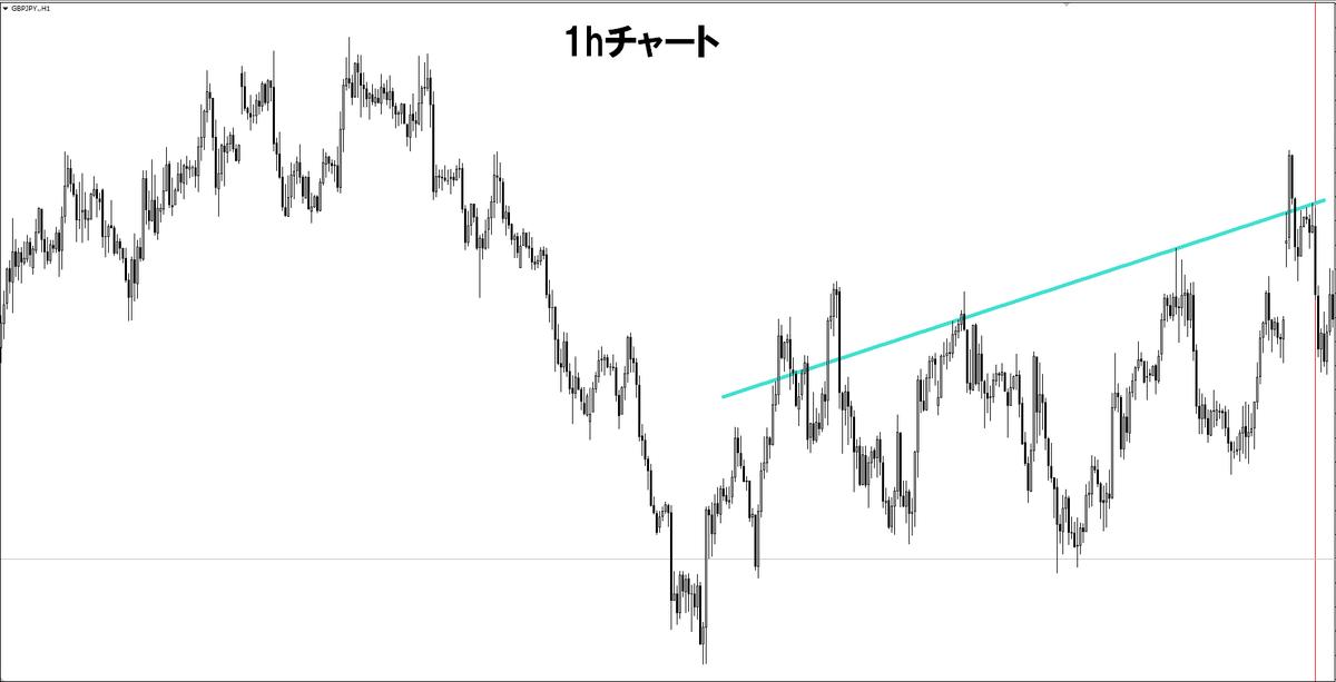 f:id:norihiro33:20190707143749p:plain